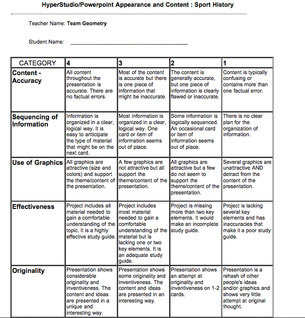 grading rubric for a book report